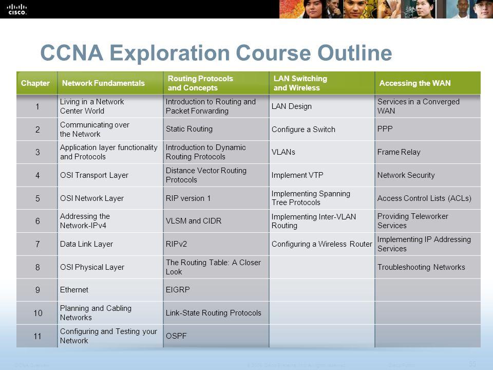 CCNA Exploration Course Outline