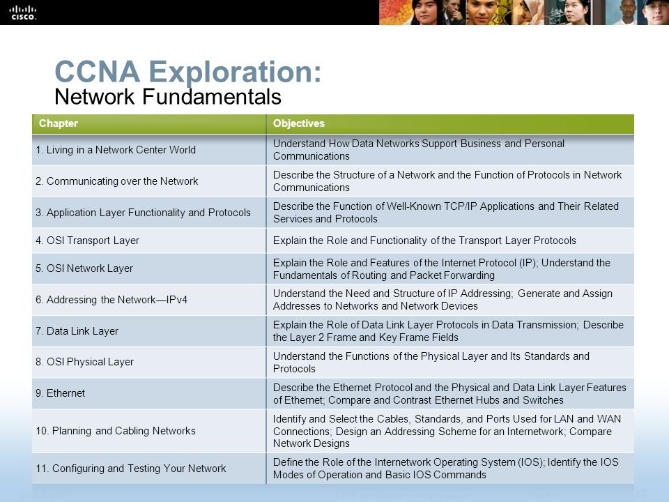 CCNA Exploration: Network Fundamentals Chapter Objectives