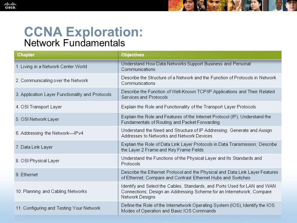 CCNA Exploration: Network Fundamentals Chapter Objectives