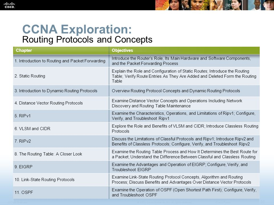 CCNA Exploration: Routing Protocols and Concepts Chapter Objectives