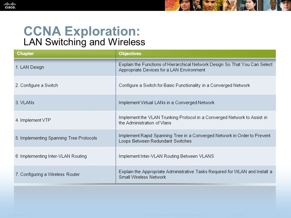 CCNA Exploration: LAN Switching and Wireless Chapter Objectives