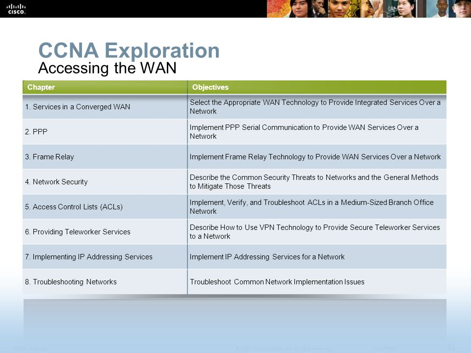CCNA Exploration Accessing the WAN Chapter Objectives