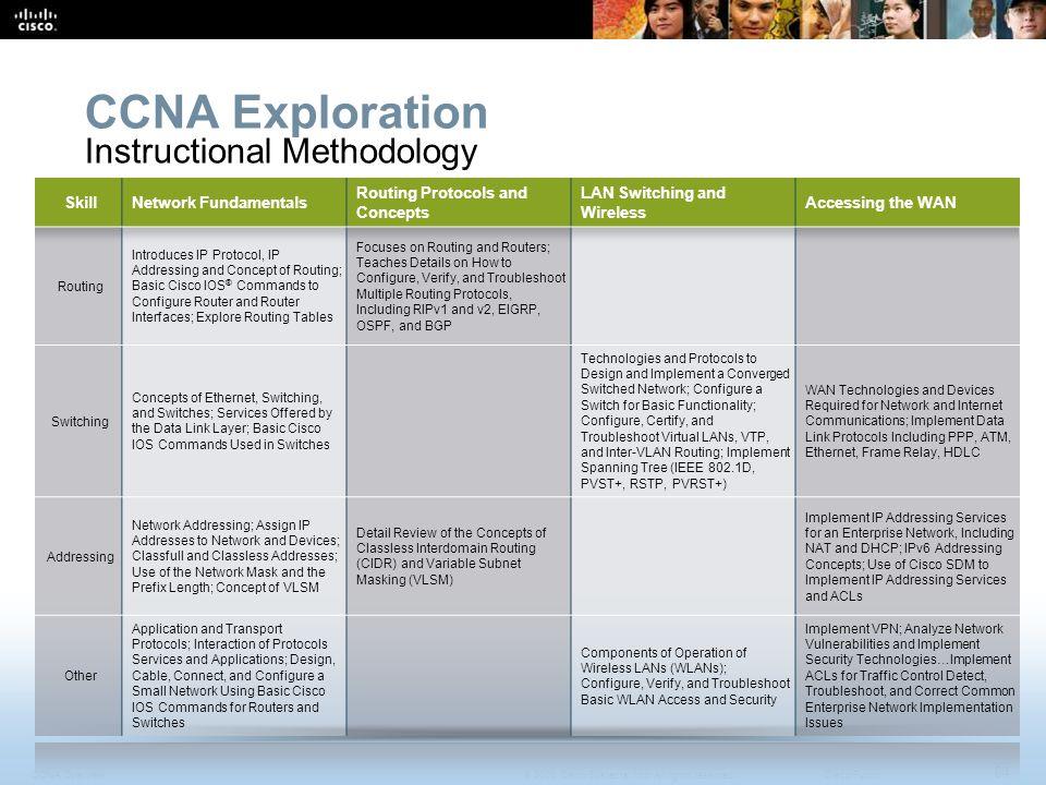 CCNA Exploration Instructional Methodology Skill Network Fundamentals