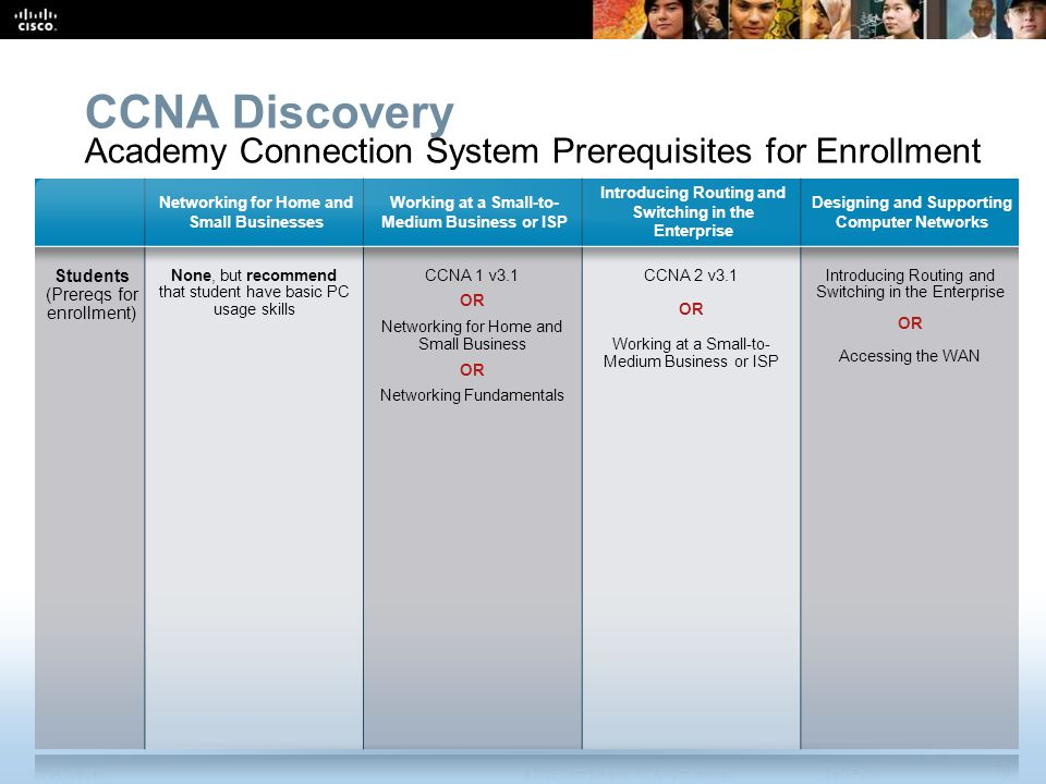 CCNA Discovery Academy Connection System Prerequisites for Enrollment