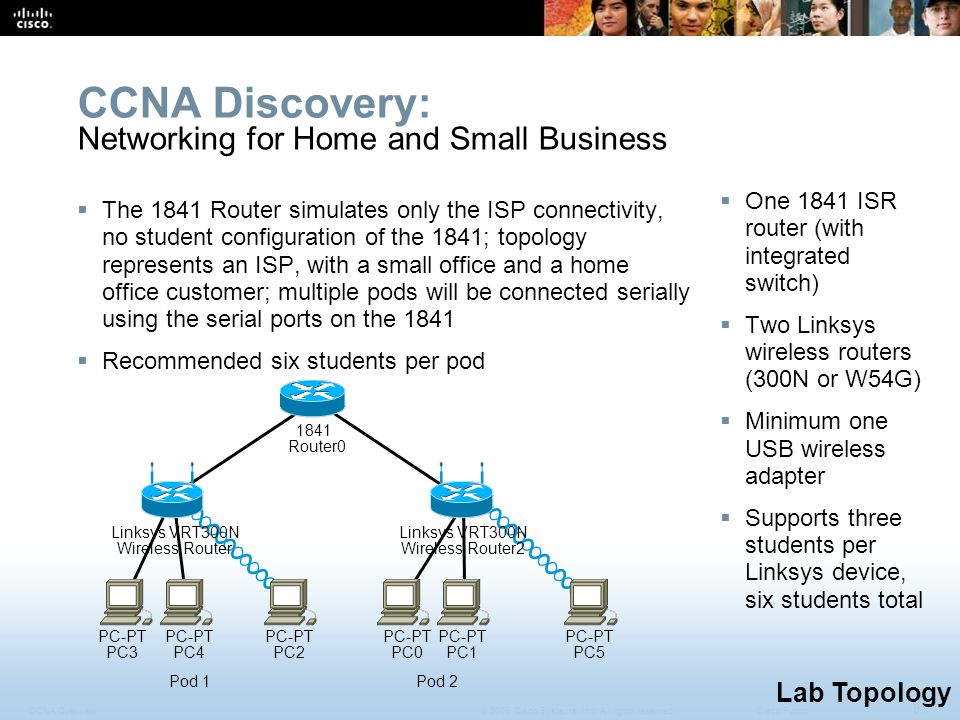 CCNA Discovery: Networking for Home and Small Business Lab Topology