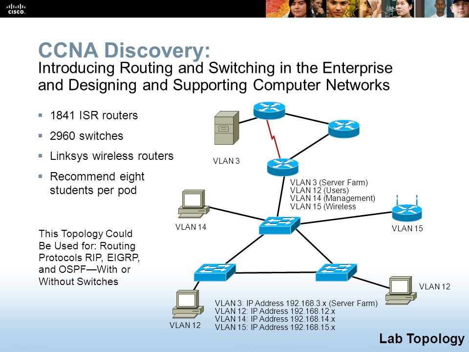 CCNA Discovery: Introducing Routing and Switching in the Enterprise and Designing and Supporting Computer Networks.