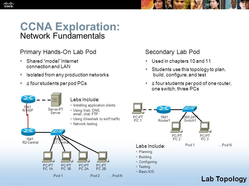 CCNA Exploration: Network Fundamentals Lab Topology