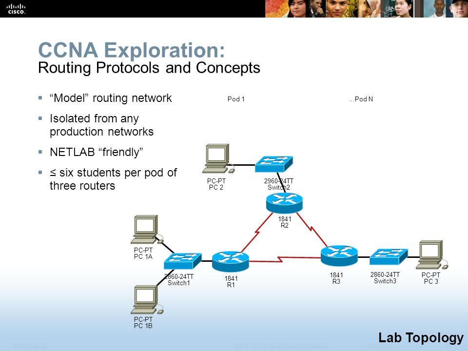 CCNA Exploration: Routing Protocols and Concepts Lab Topology
