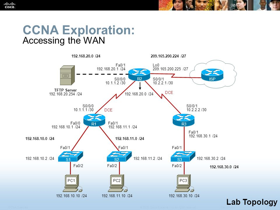 CCNA Exploration: Accessing the WAN Lab Topology /24
