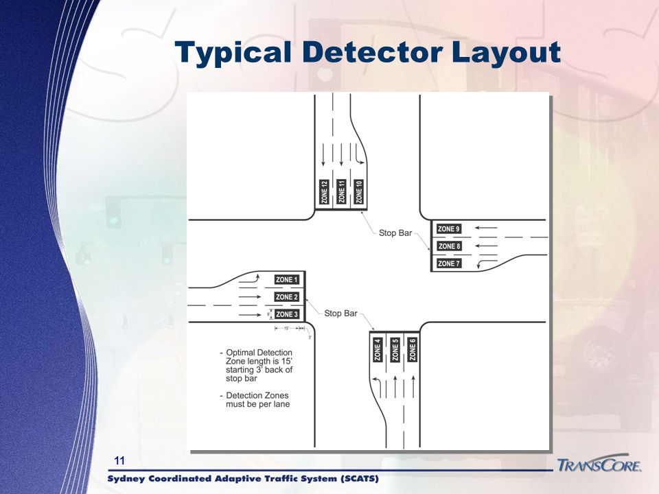 Typical Detector Layout