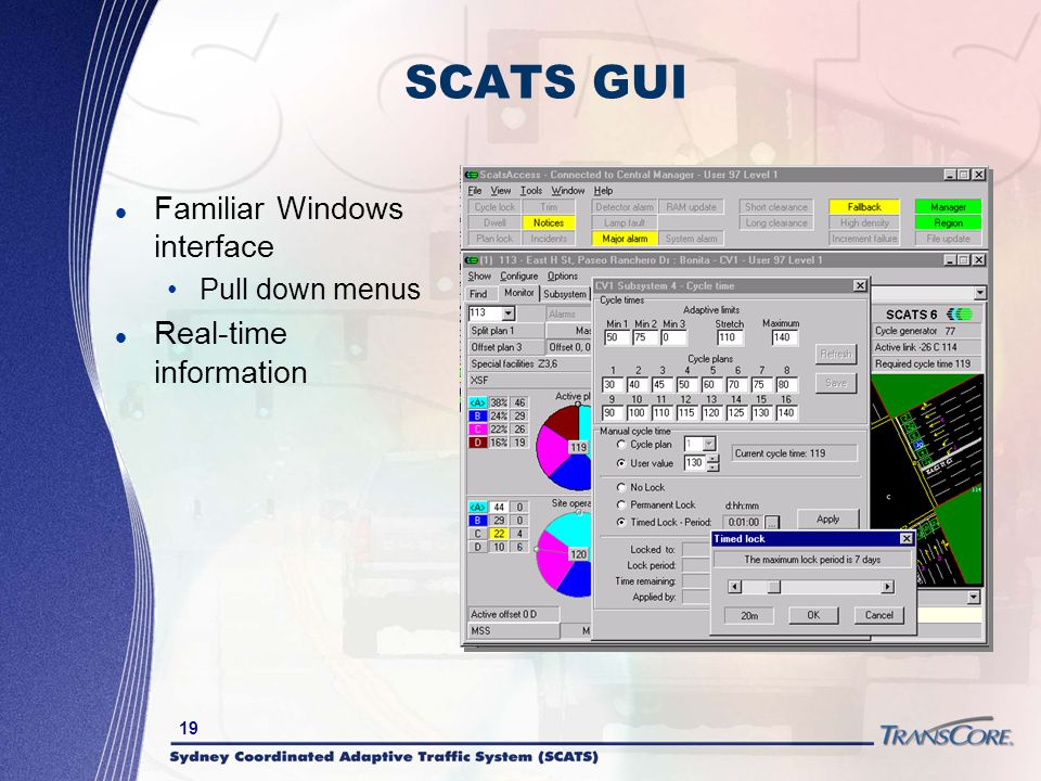 SCATS GUI Familiar Windows interface Real-time information