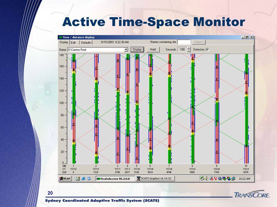 Active Time-Space Monitor