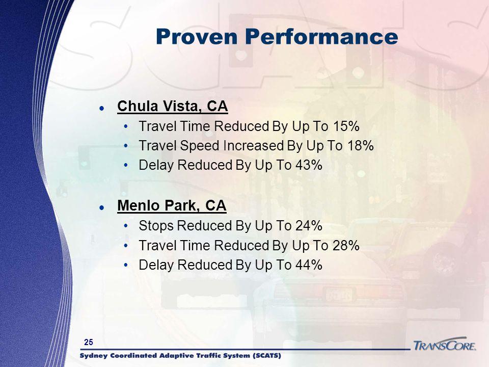 Proven Performance Chula Vista, CA Menlo Park, CA