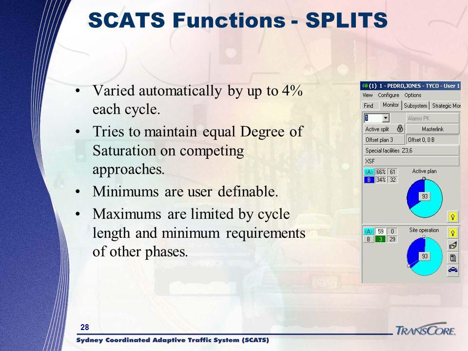 SCATS Functions - SPLITS