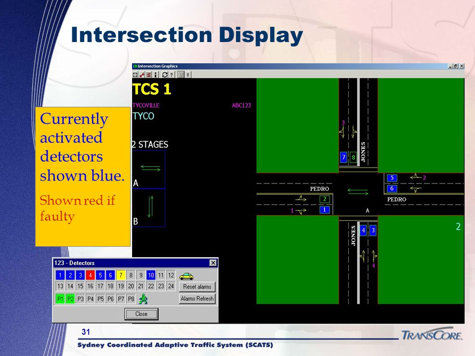 Intersection Display Currently activated detectors shown blue.
