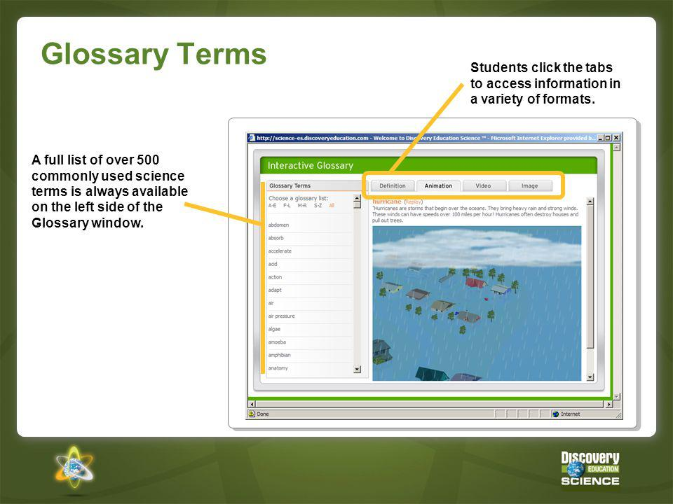 Glossary Terms Students click the tabs to access information in a variety of formats.