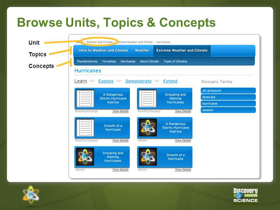 Browse Units, Topics & Concepts