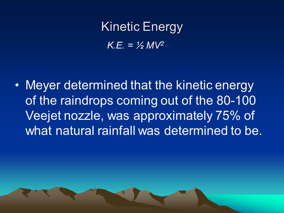 Kinetic Energy K.E. = ½ MV2.