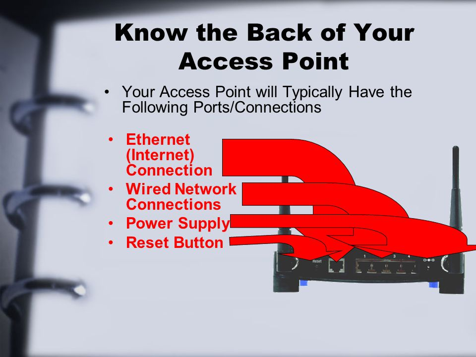 Know the Back of Your Access Point
