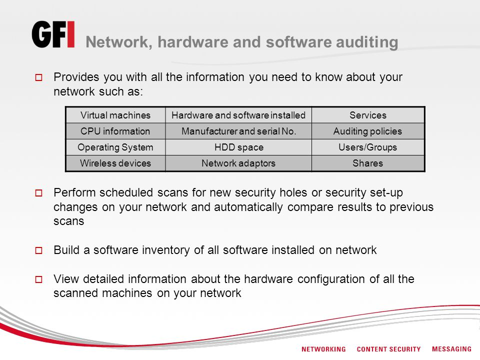 Network, hardware and software auditing
