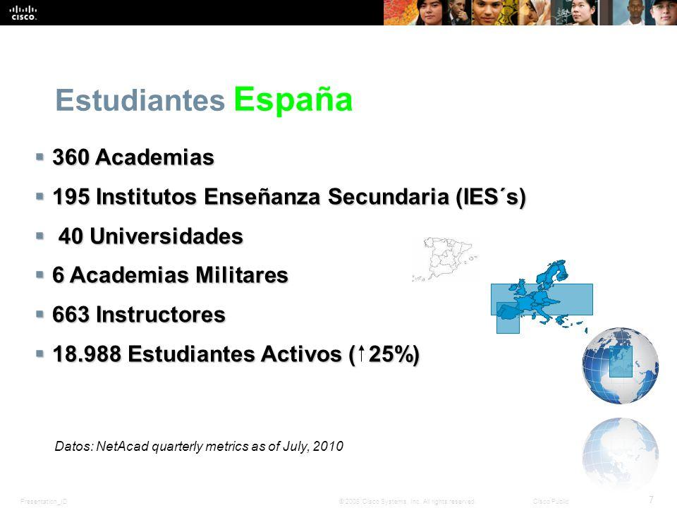 Estudiantes España 360 Academias