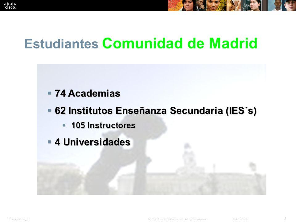 Estudiantes Comunidad de Madrid