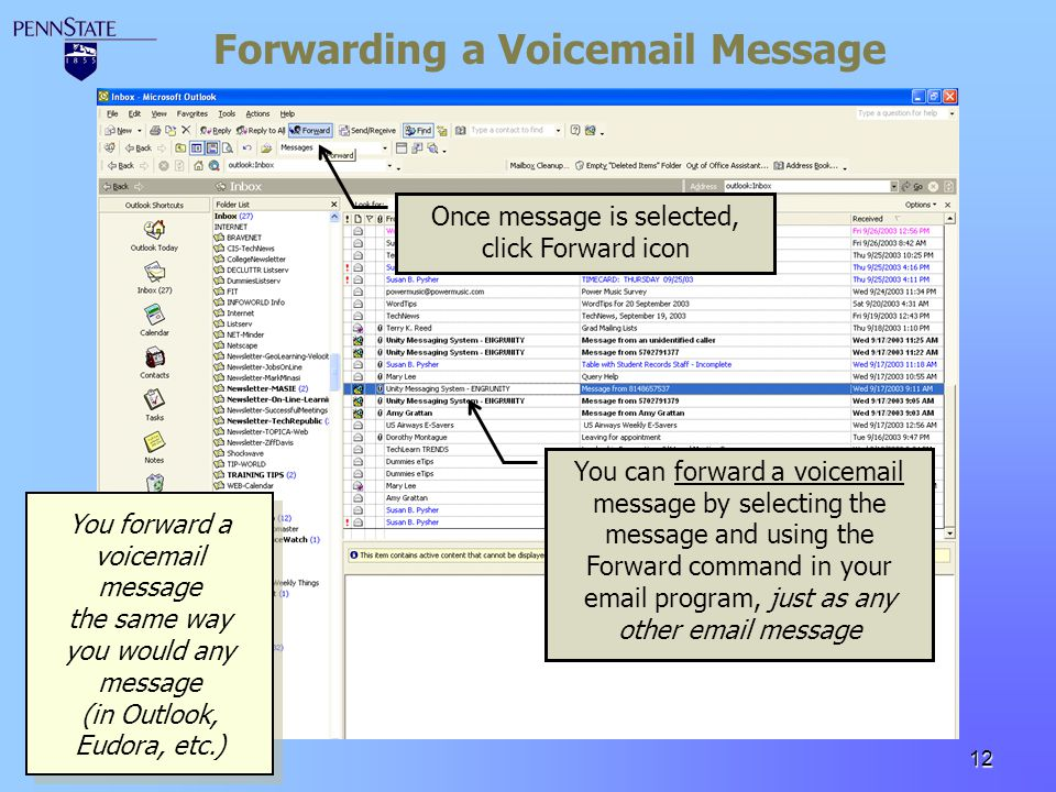 Forwarding a Voicemail Message