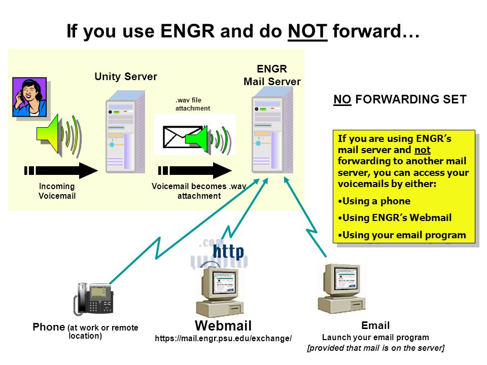 If you use ENGR and do NOT forward…