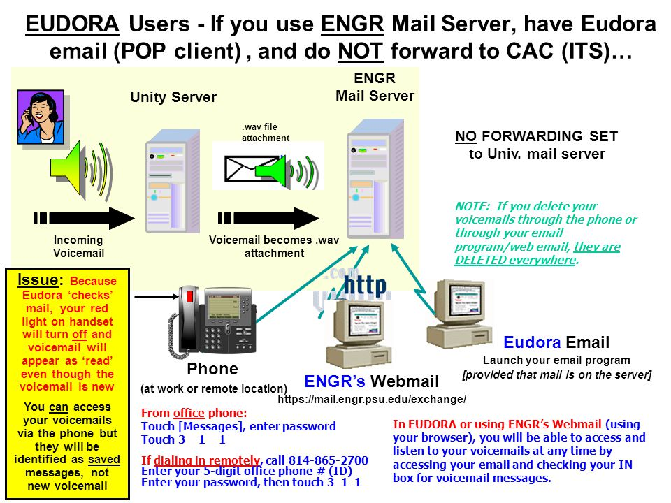 EUDORA Users - If you use ENGR Mail Server, have Eudora email (POP client) , and do NOT forward to CAC (ITS)…