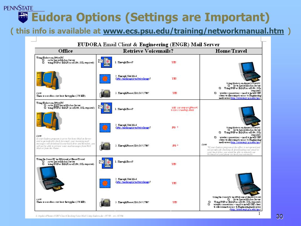 Eudora Options (Settings are Important)