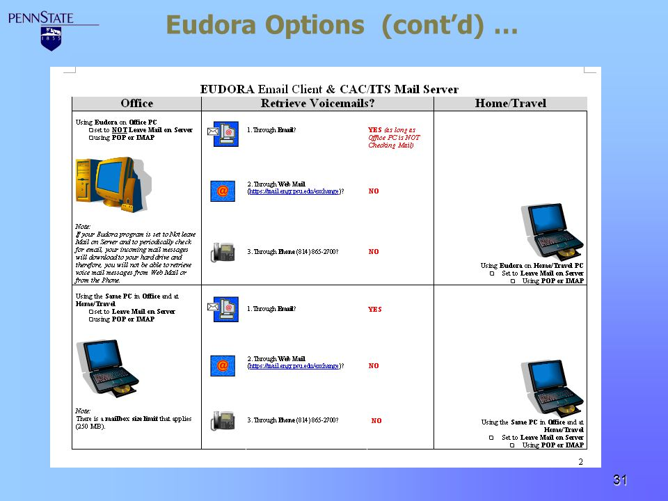 Eudora Options (cont'd) …