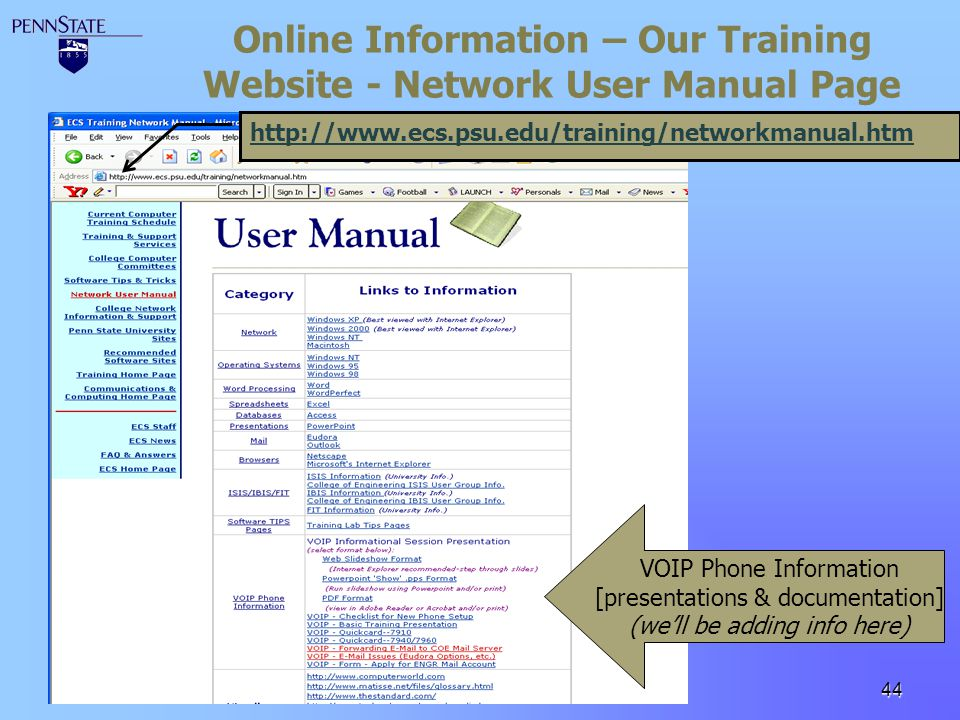 Online Information – Our Training Website - Network User Manual Page