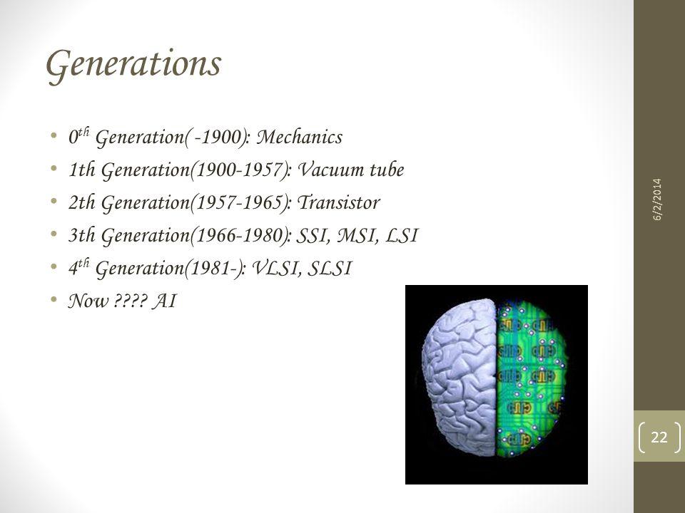 Generations 0th Generation( -1900): Mechanics