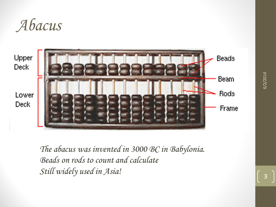 Abacus The abacus was invented in 3000 BC in Babylonia.