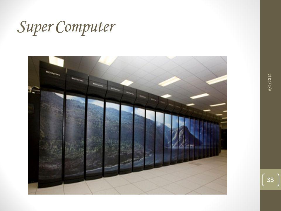 Super Computer 3/31/2017