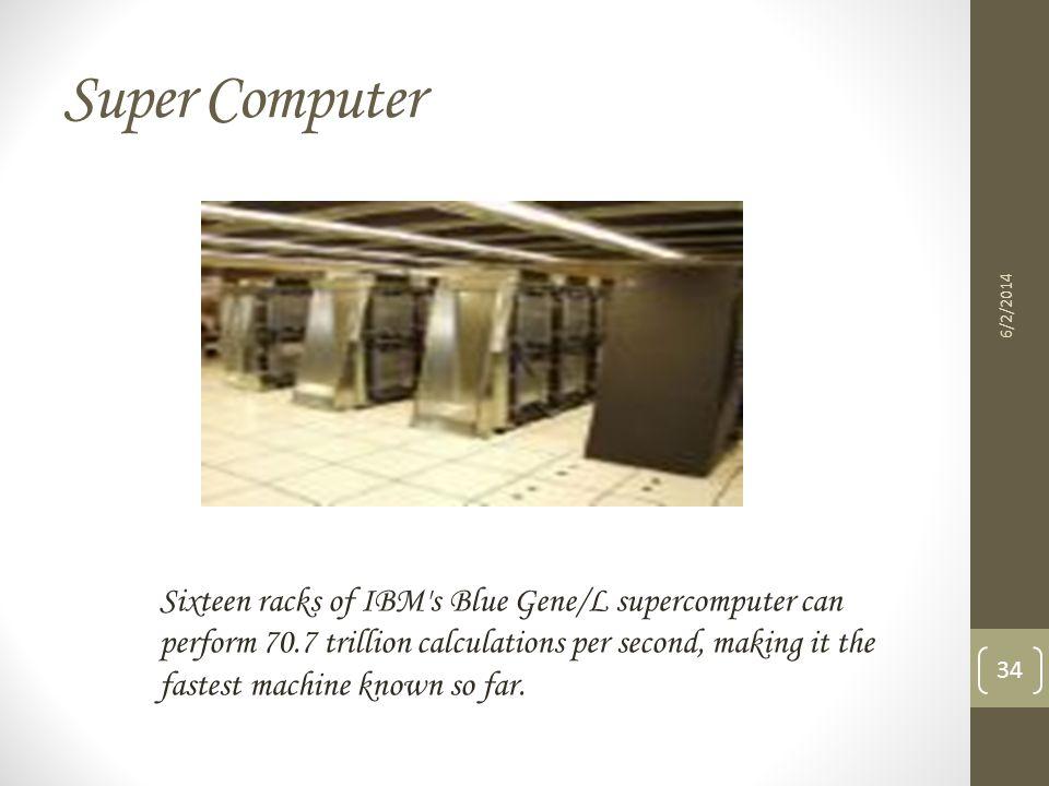 Super Computer 3/31/2017.