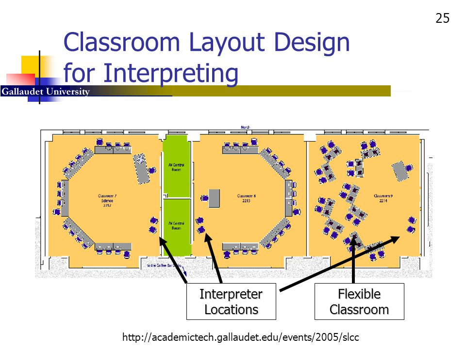 Classroom Layout Design for Interpreting
