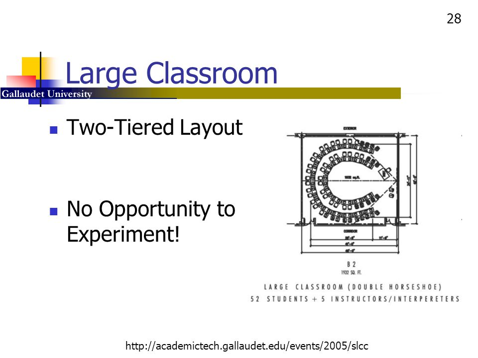 Large Classroom Two-Tiered Layout No Opportunity to Experiment!