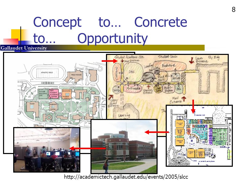 Concept to… Concrete to… Opportunity