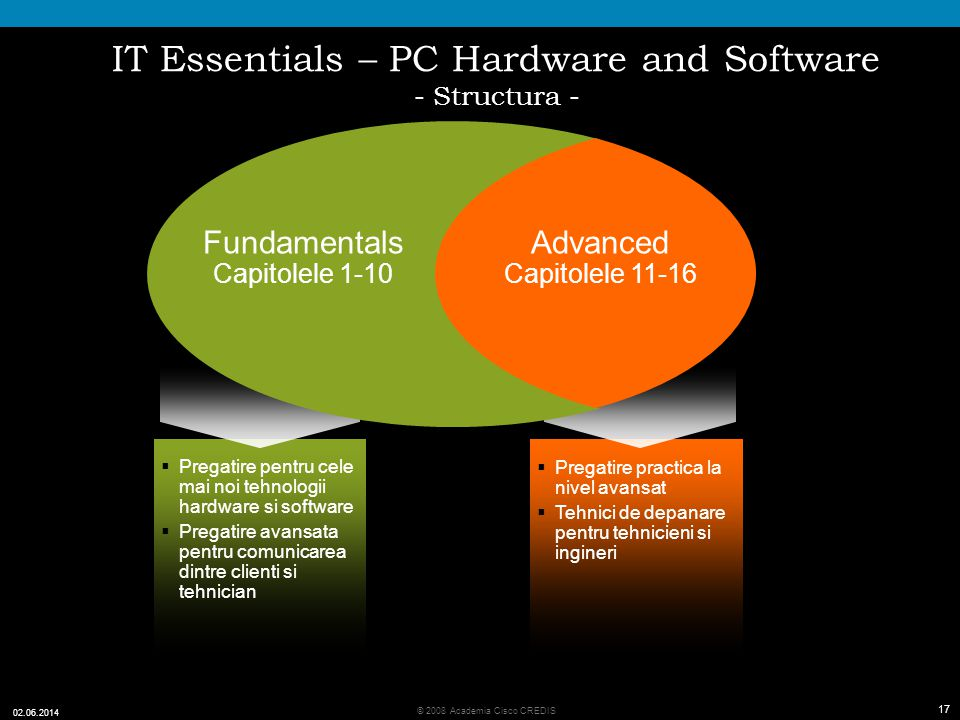 IT Essentials – PC Hardware and Software - Structura -