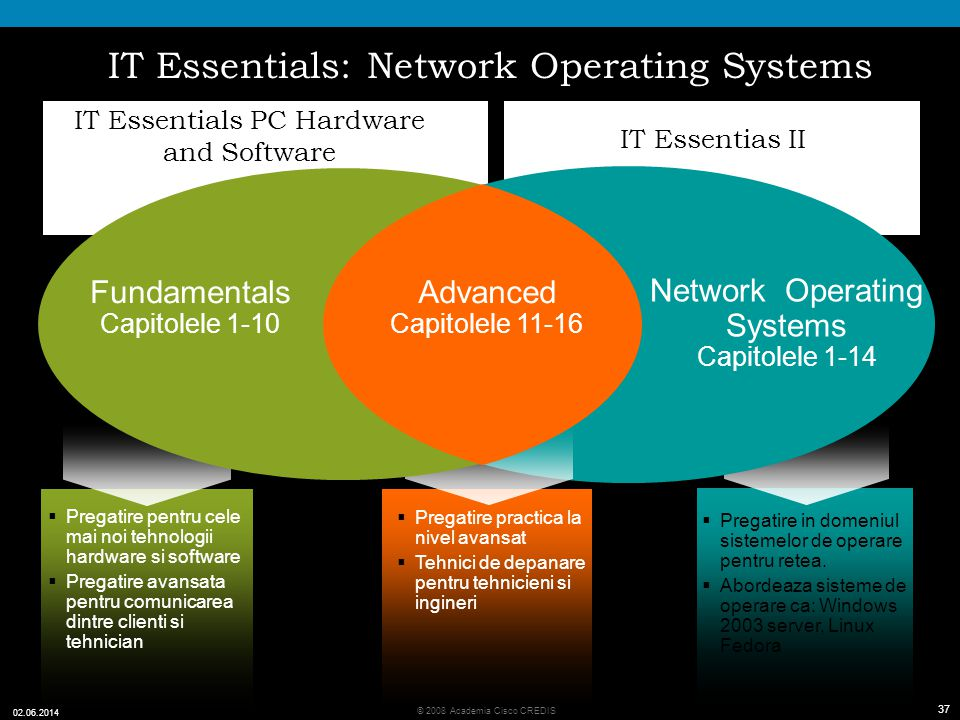 IT Essentials: Network Operating Systems