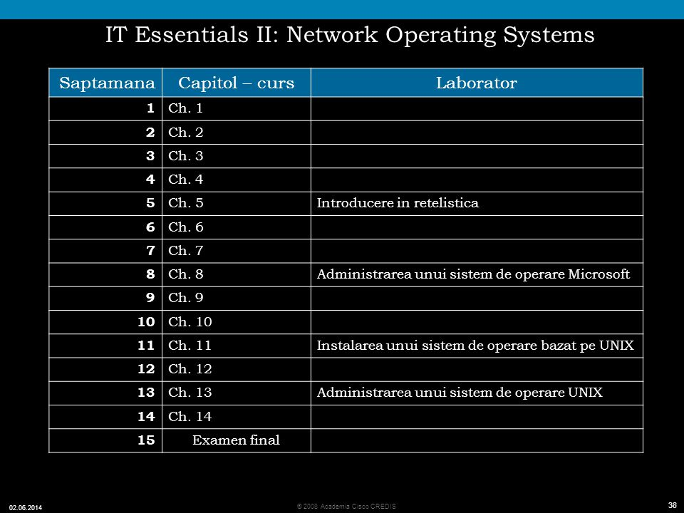 IT Essentials II: Network Operating Systems