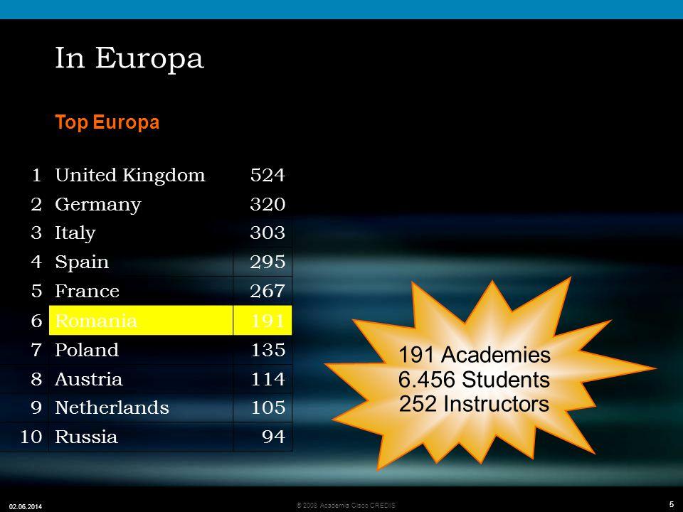 In Europa 191 Academies 6.456 Students 252 Instructors Top Europa 1
