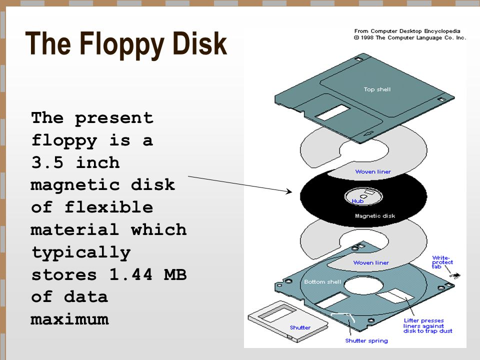 The Floppy Disk The present floppy is a 3.5 inch magnetic disk of flexible material which typically stores 1.44 MB of data maximum.