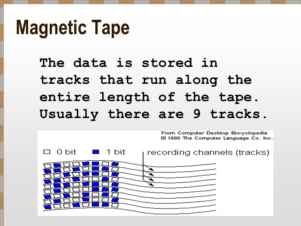 Magnetic Tape The data is stored in tracks that run along the entire length of the tape.