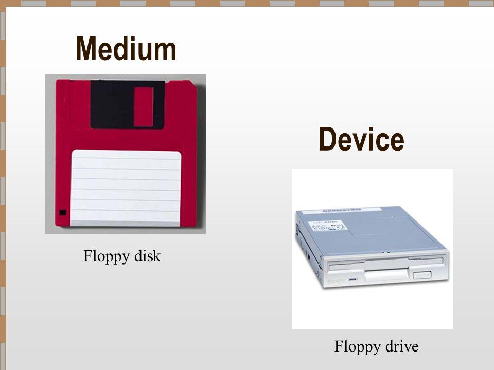 Medium Device Floppy disk Floppy drive