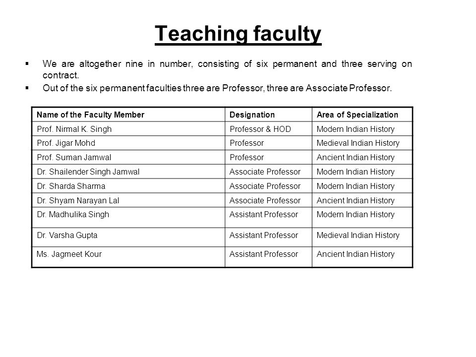 Teaching faculty We are altogether nine in number, consisting of six permanent and three serving on contract.