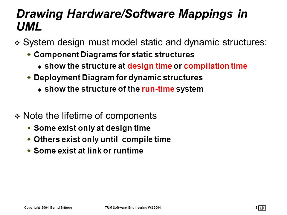 Drawing Hardware/Software Mappings in UML