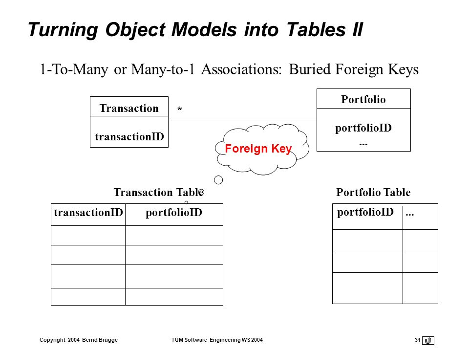 Turning Object Models into Tables II
