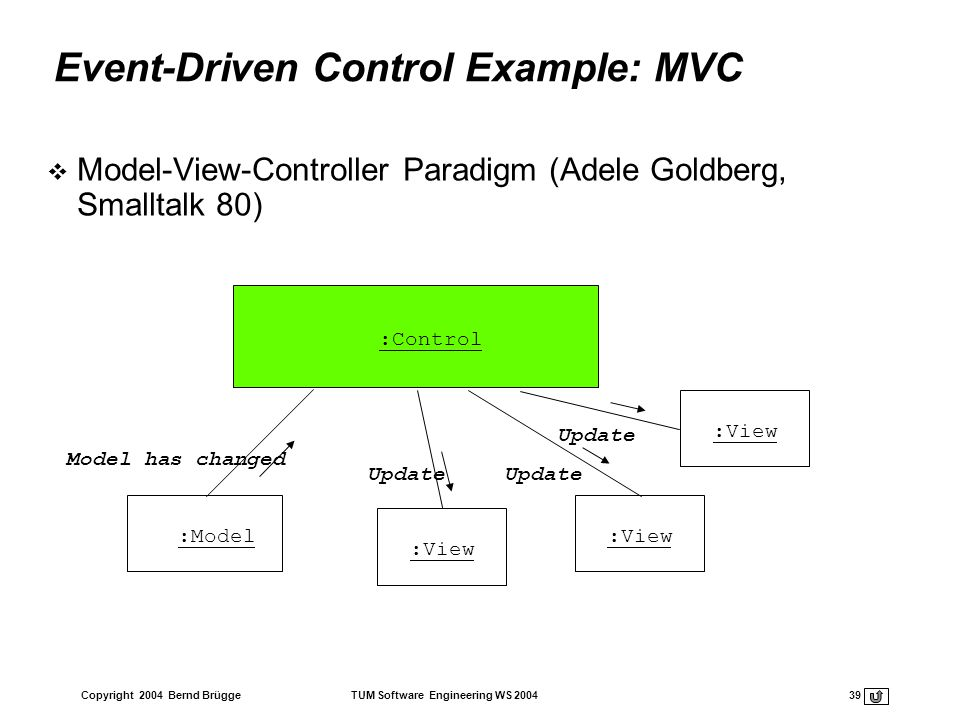 Event-Driven Control Example: MVC